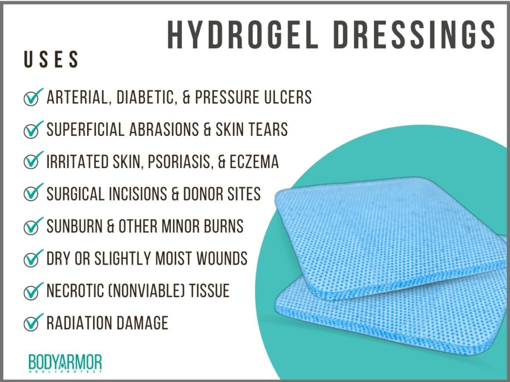 Hydrogel Dressing Product Page Image