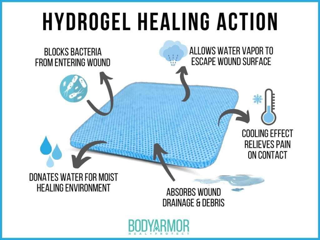 Hydrogel Product Page Image 2