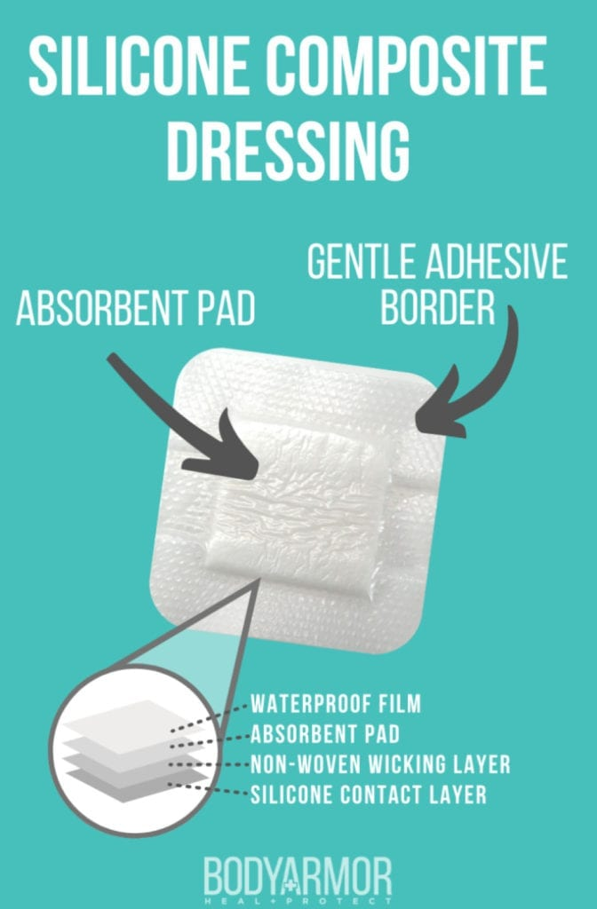 Silicone Composite Dressing Layers