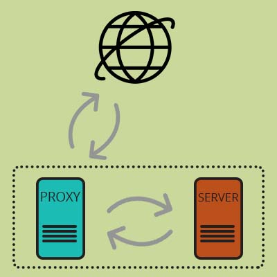 Tech Term: What is a Proxy Server?