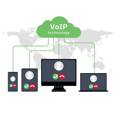 VoIP is Probably Right for Your Business Today